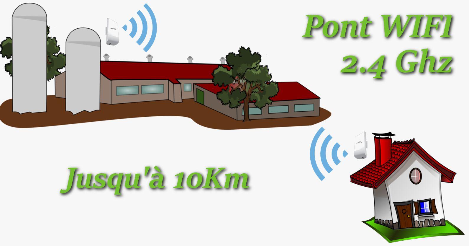 Pont Wifi